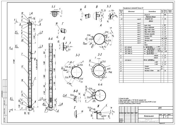ae32168d5bac Дымовая труба для газовых котлов 12 м - Дымогар.Ру