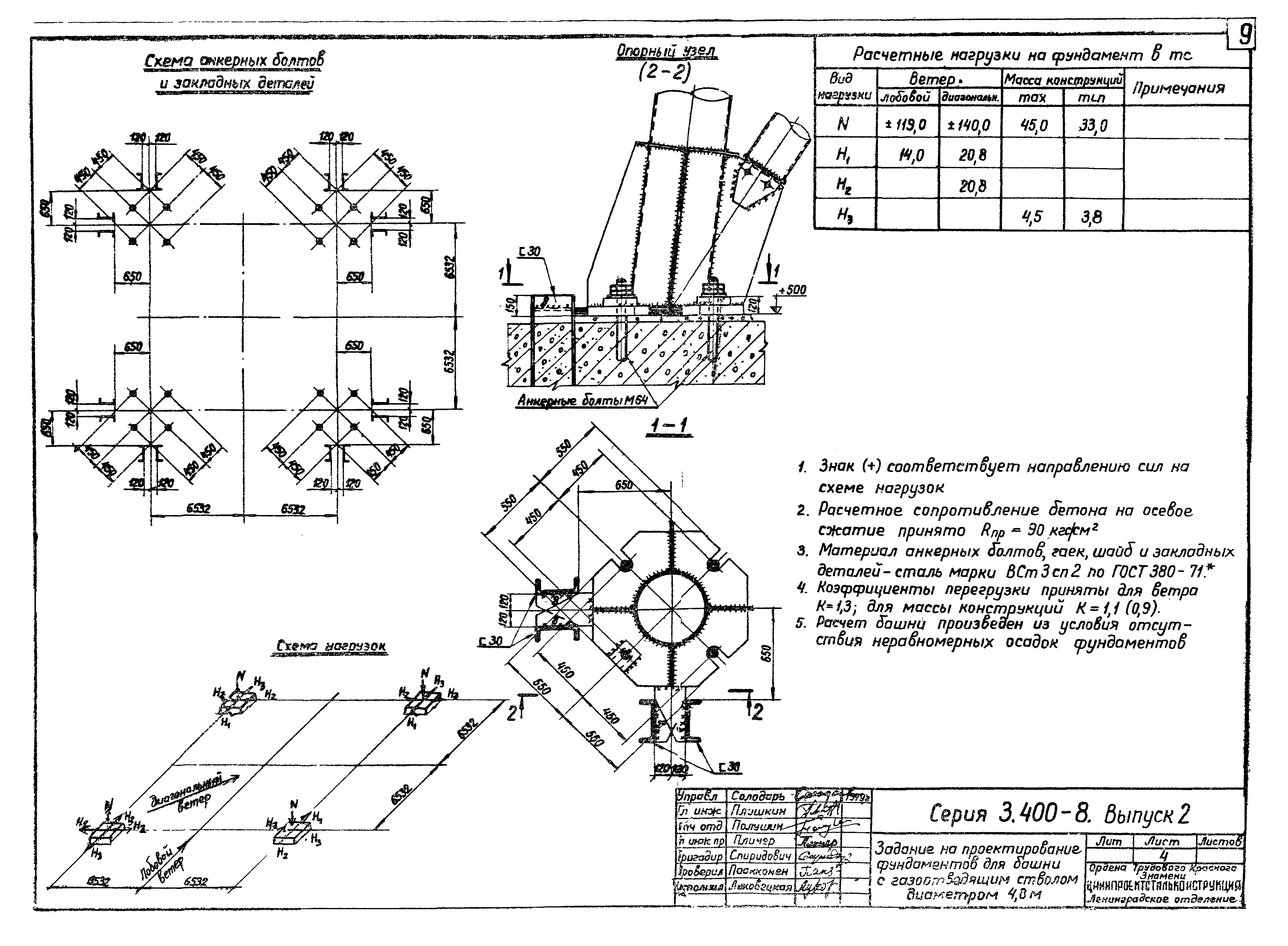 строительное задание на фундамент